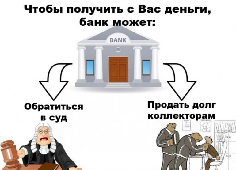 В каких случаях банк обращается к коллекторам как пристав узнает о наличии счета в банке