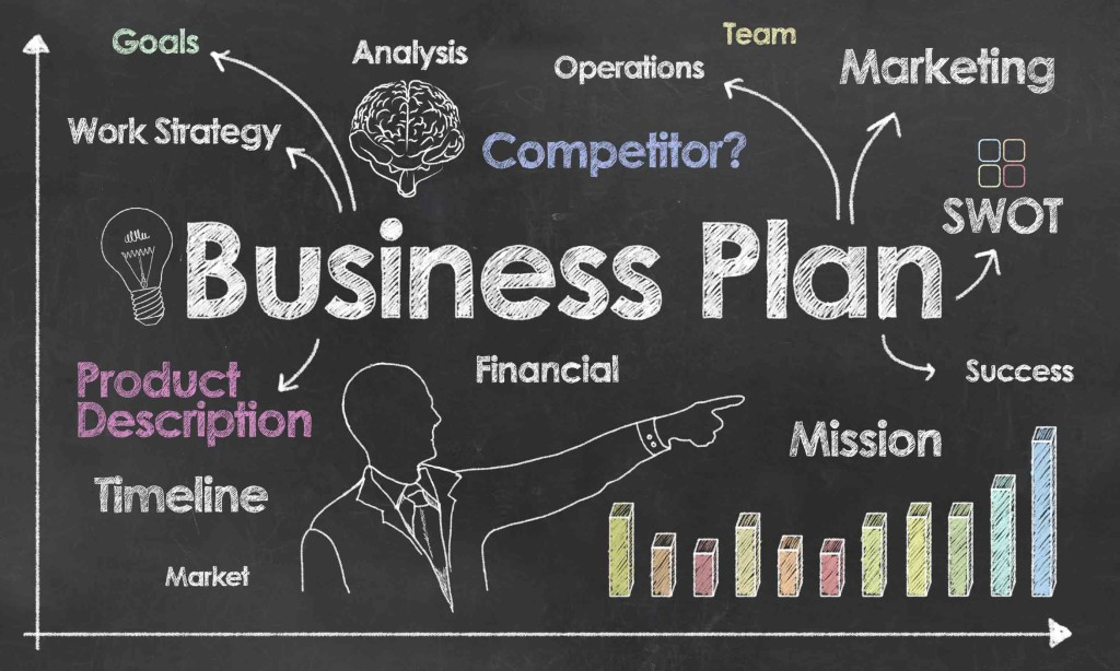 business plan1