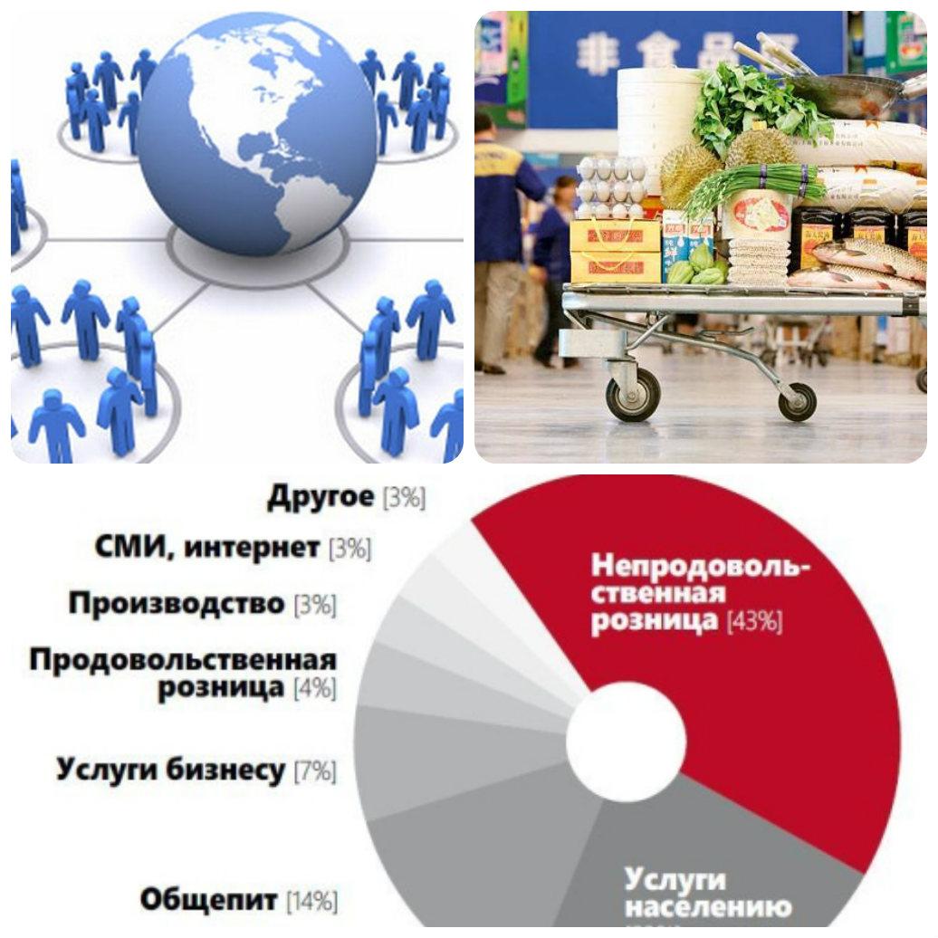 Статистика российского франчайзинга