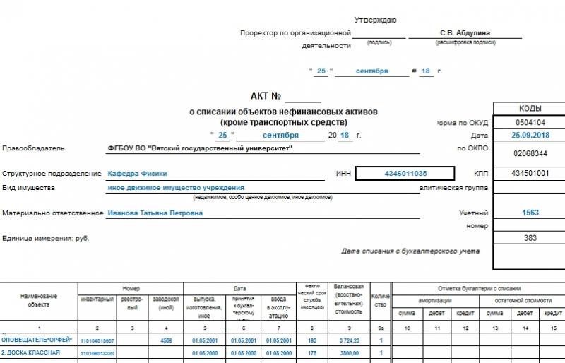 akt o spisanii obektov nefinansovyh aktivov forma 0504104 obrazec 1463714