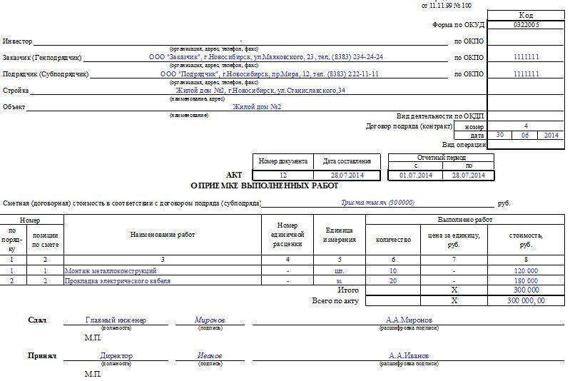 akt sdachi priemki vypolnennyh rabot forma za 2017 god 27beda9