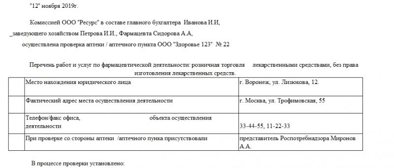 akt vnutrennej proverki apteki obrazec blank 2018 goda 690bb3d