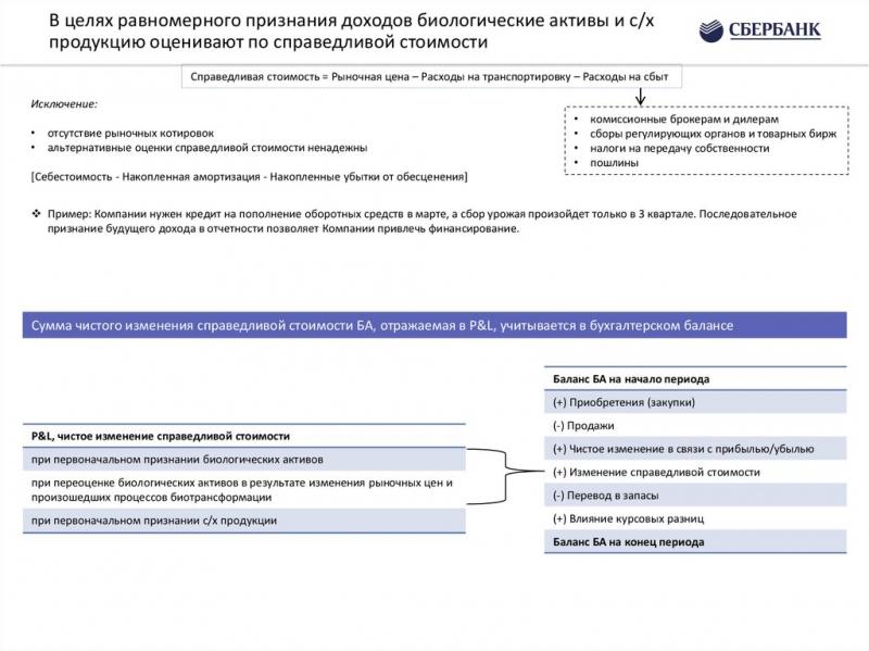 biologicheskie aktivy v buhgalterskom uchete c59c21d
