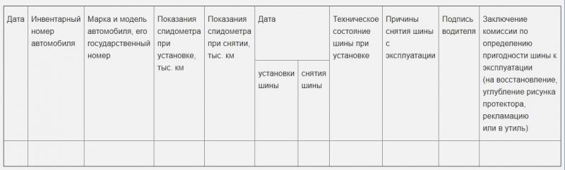 buhgalterskij uchet avtomobilnyh shin 9d7946c