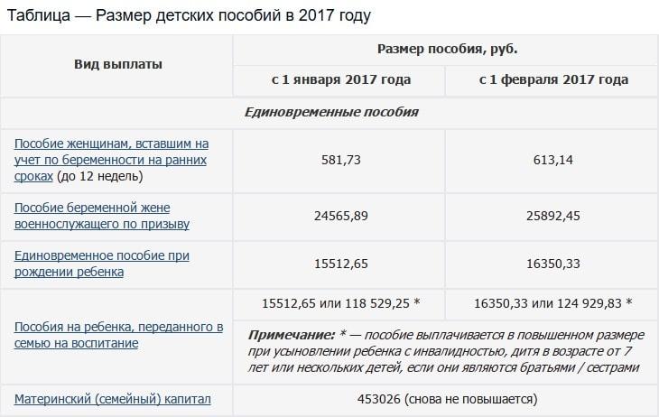 dekretnye vyplaty v 2017 godu gde i kak poluchit vyplaty d99bfad