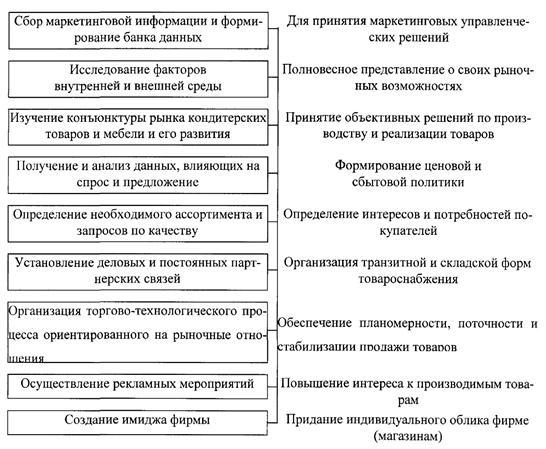 delegirovanie polnomochij v organizacii 92c8555