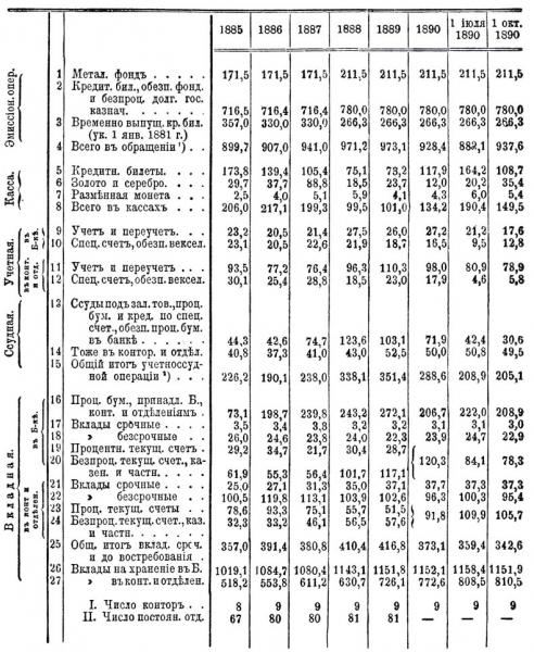 dlinnye naimenovanija v cheke pozvoleno sokrashhat 64a11a9