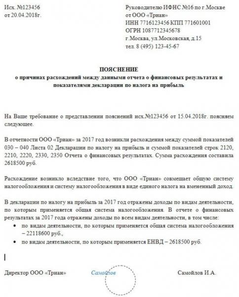 dohody ot uchastija v dejatelnosti drugih organizacij 04476c8