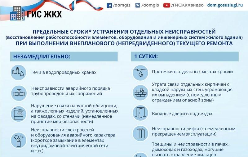 dolzhnostnaja instrukcija dispetchera zhkh d907707