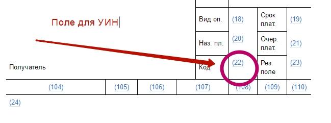 formirovanie uin b3b6ca0