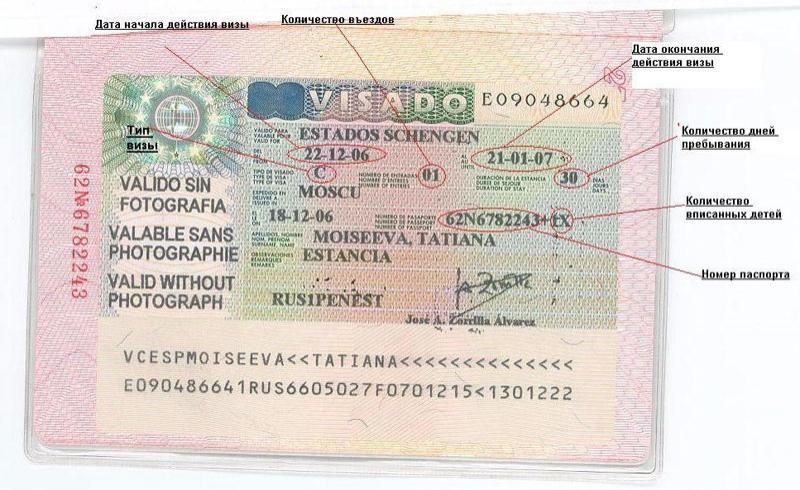 gostevaja viza vo franciju po priglasheniju kak ee poluchit i obrazec pisma b179455
