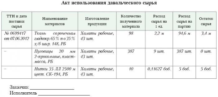 ispolzovanie i uchjot davalcheskih materialov cbdc700