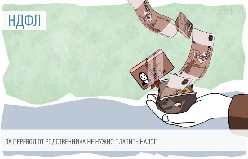 javljaetsja li dohodom denezhnye perevody na bankovskie karty 39de828