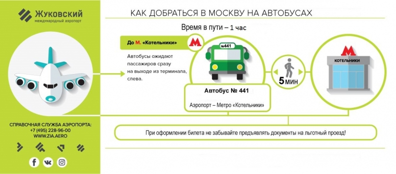 kak dobratsja v aeroport zhukovskij iz moskvy na obshhestvennom transporte ot metro kotelniki i kazanskogo vokzala a60a510