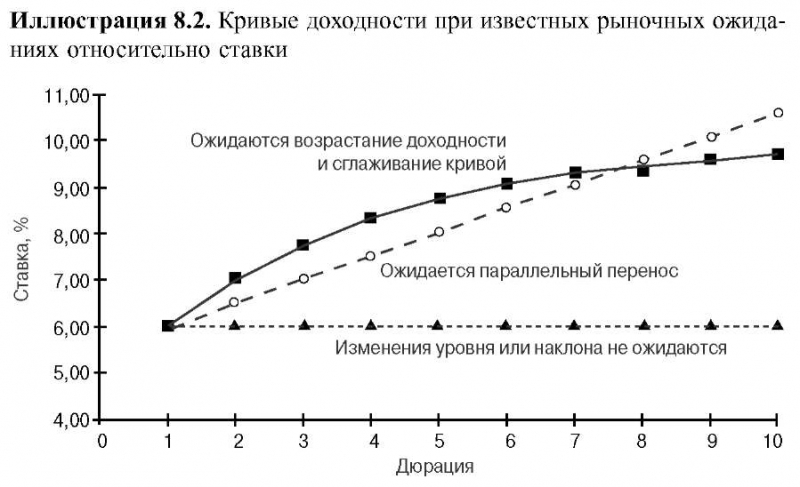 kak opredelit premiju za risk e0d62b2