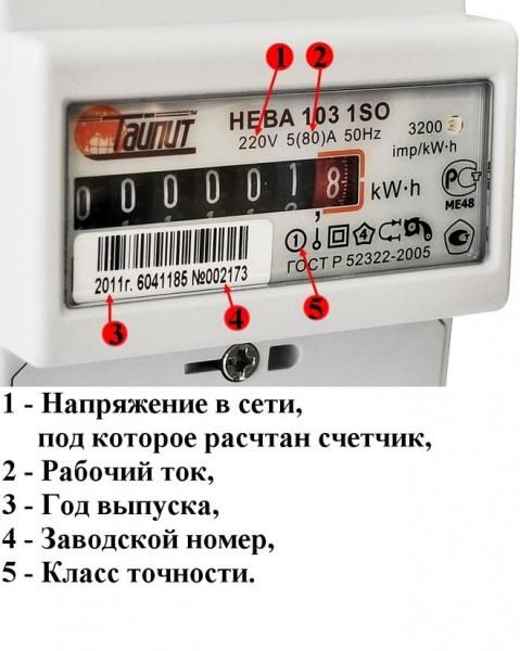 kak uznat nomer schetchika elektroenergii af4a24a