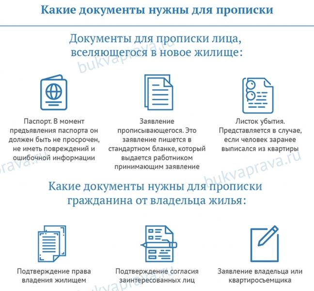 kakie dokumenty nuzhny dlja propiski novorozhdennogo rebenka v kvartire v 2018 godu 1789d73