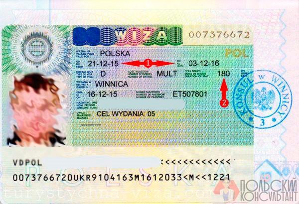 kakoj vizovyj koridor dejstvija rabochej vizy v polshu v 2018 godu 320307e