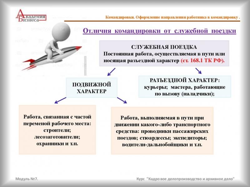 Общие правила заполнения визовых анкет