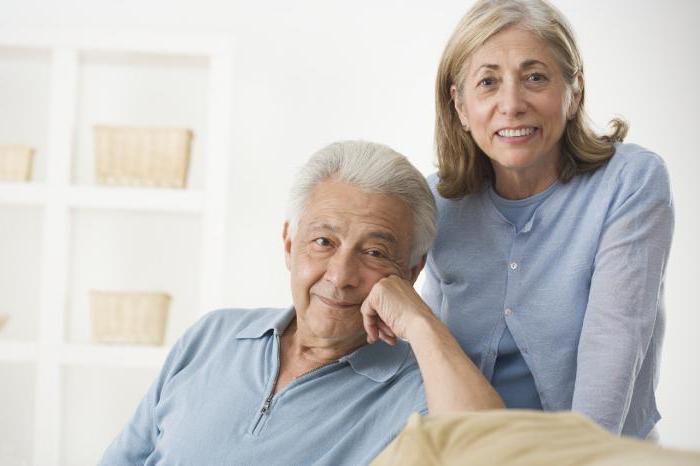 korporativnaja pensija negosudarstvennoe pensionnoe obespechenie dlja rabotnikov rosnefti transnefti oao rzhd i sberbanka vse o pensii 16b81b7