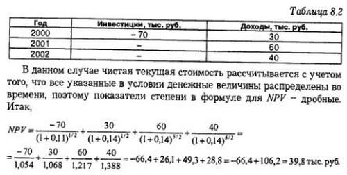 likvidacionnaja stoimost metody ocenki formula i primer raschjota 8e6dc7e