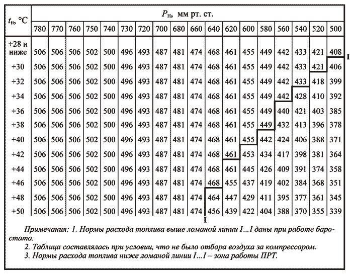 minfin dal razjasnenija po porjadku bjudzhetnogo ucheta gsm 740e9ff