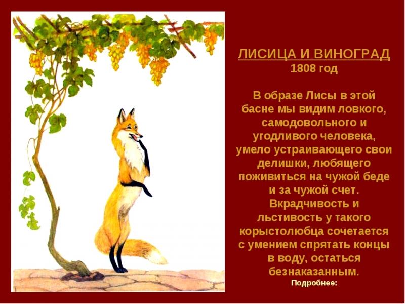 """Мораль басни """"лисица и виноград"""" крылова (анализ, суть, смысл)"""