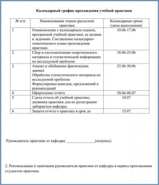 napisanie otcheta po praktike plan i pravila napisanija c9e1cb3