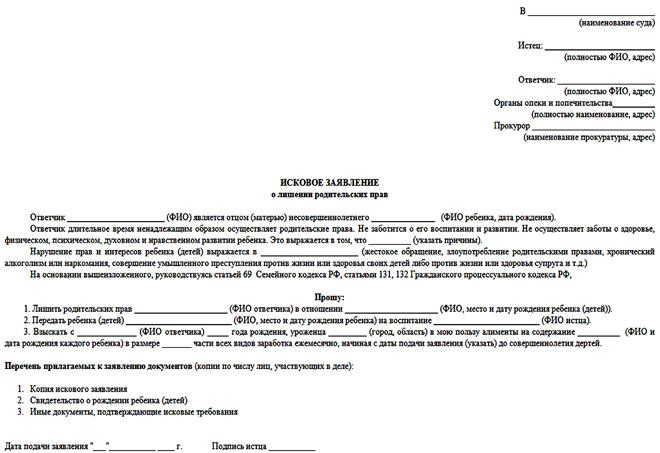 neobhodimye dokumenty dlja lishenija roditelskih prav 184f8a6