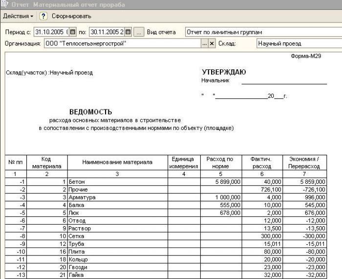 normy spisanija materialov v stroitelstve utverzhdenie 041de92