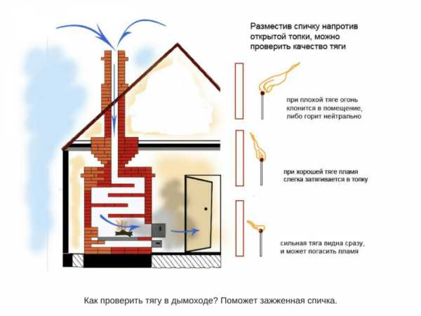 obratnaja tjaga v ventiljacii kvartiry mnogokvartirnogo doma chto delat 916f60e