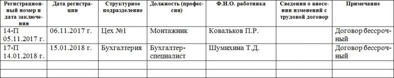 obrazec knigi registracii trudovyh dogovorov 2018 goda 453e5b9