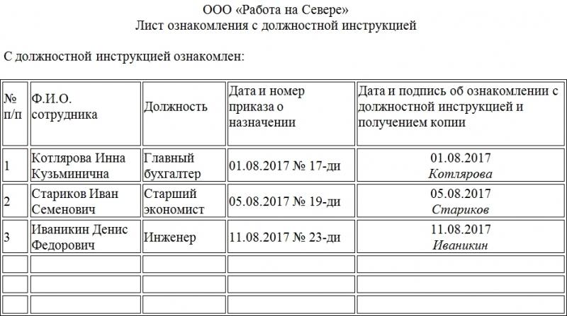 obrazec lista oznakomlenija s dolzhnostnoj instrukciej 2018 goda 017c435