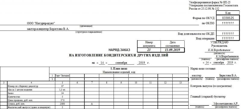 obrazec narjad zakaza na izgotovlenie konditerskih izdelij i drugoj produkcii 81500c2