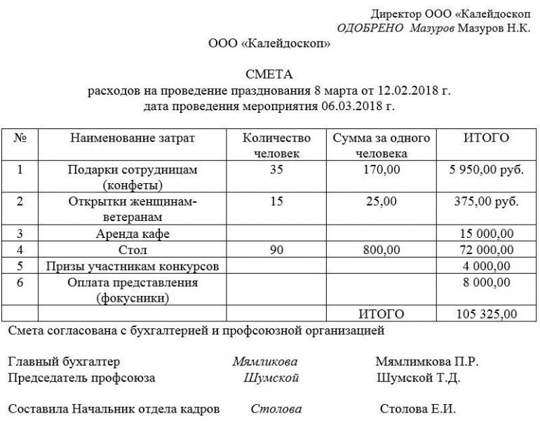 obrazec smety rashodov na provedenie meroprijatija 2018 goda 7ab156a