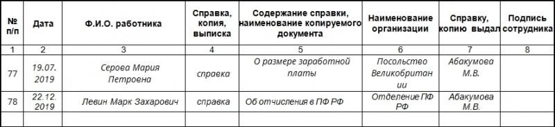 obrazec zhurnala registracii spravok vydannyh rabotnikam 2aec432