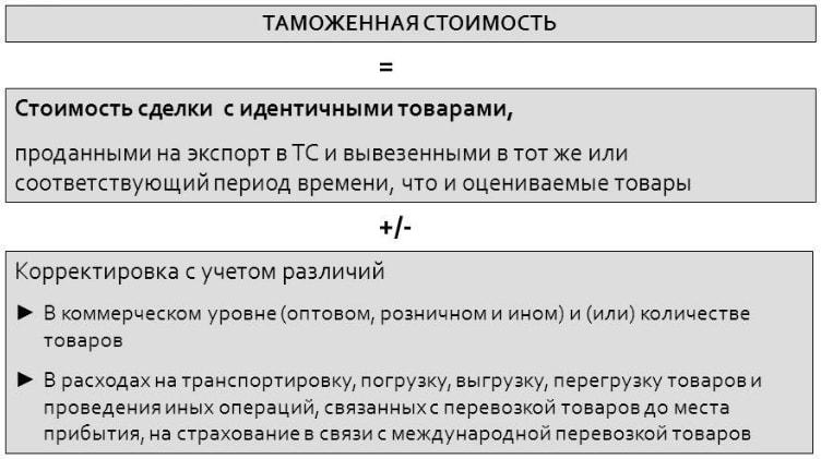 odnorodnye tovary gruppy opredelenie stoimosti 908a3c7