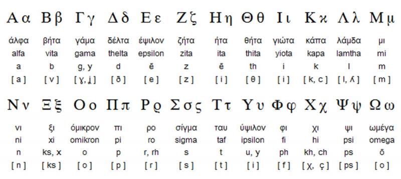 oficialnyj gosudarstvennyj jazyk kipra 0626f64
