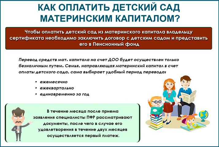oplata za detskij sad s materinskogo kapitala vse o pensii 6996d87