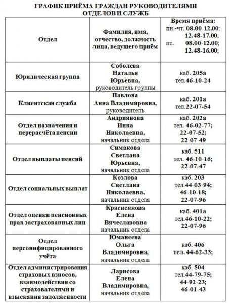 pensii v krymu v 2018 godu poslednie novosti minimalnyj razmer porjadok nachislenija i pererascheta uchet trudovogo stazha do 1 janvarja 2015 god 5ef7b89