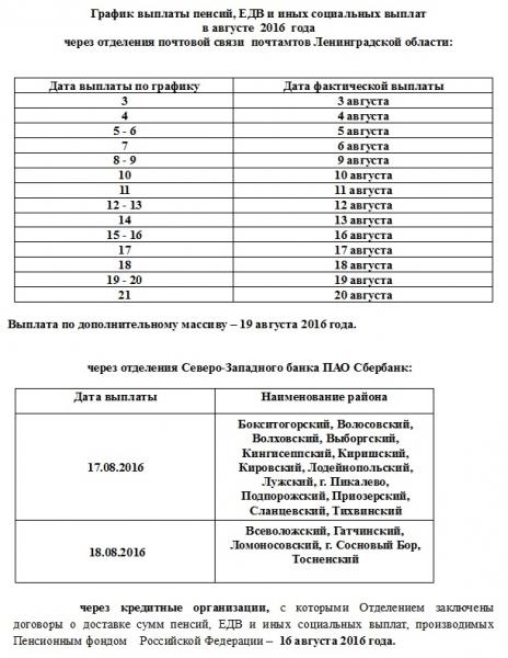 pensionnye vyplaty lgotnym kategorijam grazhdan porjadok naznachenija v pfr federalnym lgotnikam edv nsu i demo vse o pensii e581ca9