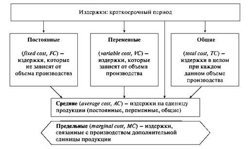 ponjatie i vidy izderzhek proizvodstva ffeb11d