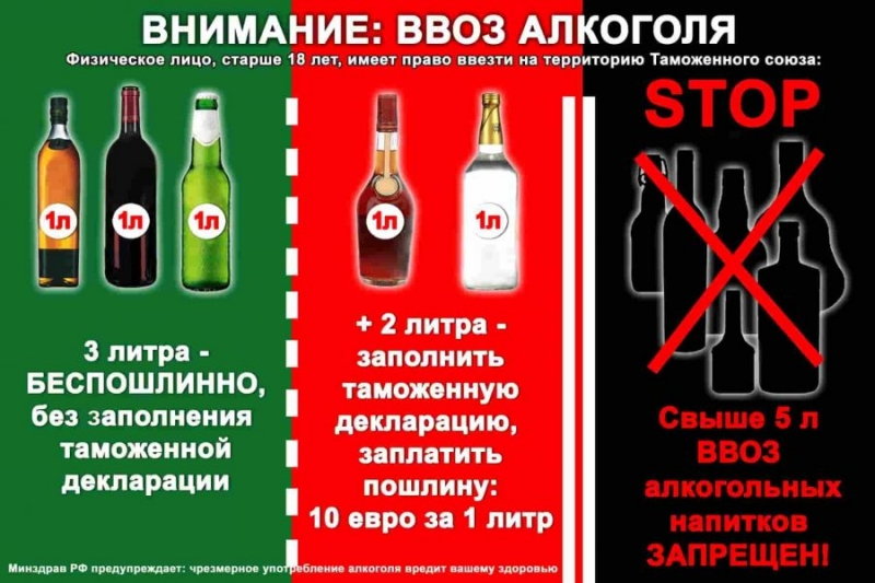 pravila i normy vvoza alkogolja v rossiju v 2018 godu 2ea6ba3