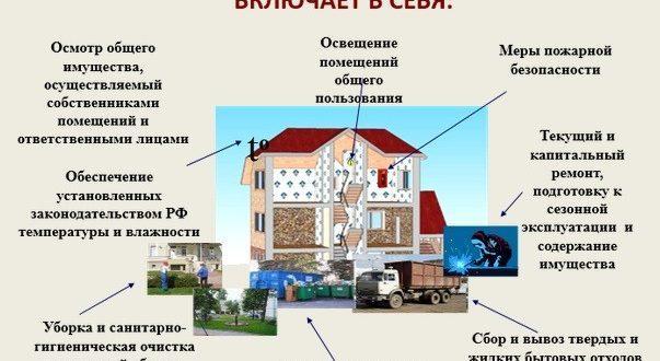 pravila soderzhanija obshhego imushhestva v mnogokvartirnom dome 2018 goda e5cb4ec