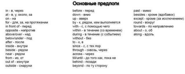 predlogi v anglijskom jazyke razbiraemsja s primerami i pravilami upotreblenija e8b7634
