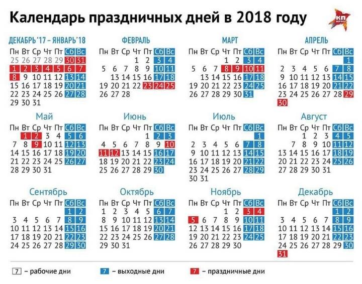 proizvodstvennyj kalendar 2018 s prazdnikami i vyhodnymi utverzhdennyj pravitelstvom rf 421e906