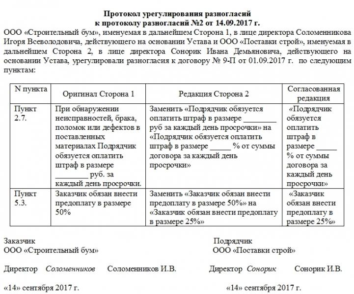 protokol uregulirovanija raznoglasij k protokolu raznoglasij obrazec 62e3649