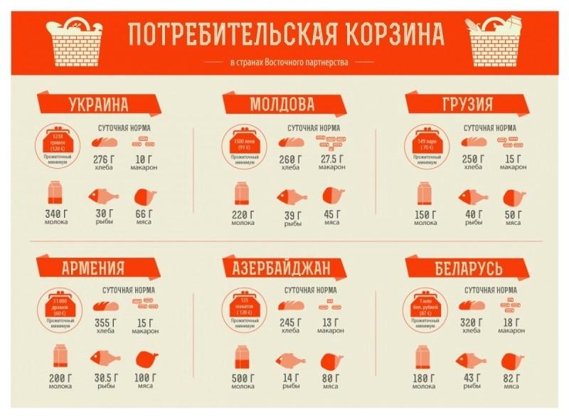 prozhitochnyj minimum v karachaevo cherkesskoj respublike v 2018 godu acd2d3e