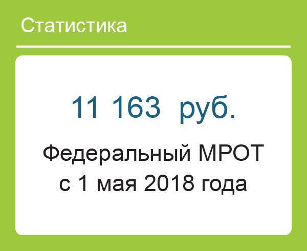 razmer mrot v moskovskoj oblasti v 2018 godu 8976aa8