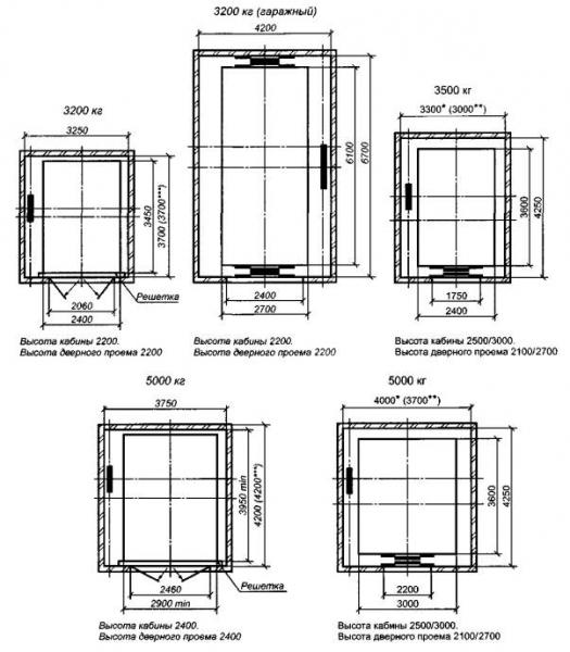 razmery gruzovogo lifta v zhilom dome 635fb7b